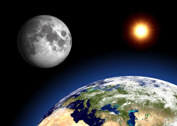 Притяжение между Солнцем, Землей и Луной